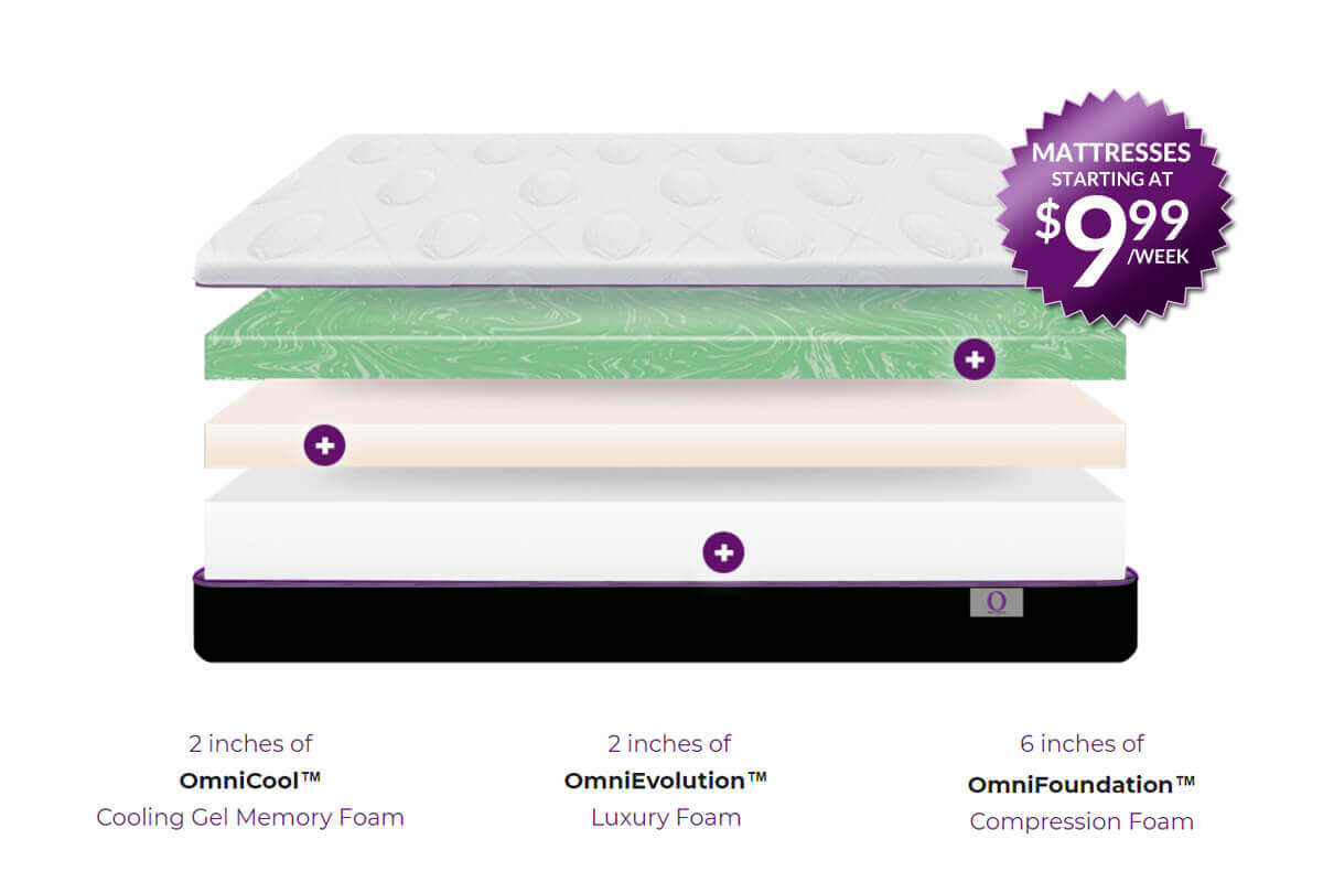 """O"" Mattress Layers - Cooling gel Foam - Luxury Foam - Compression Foam"