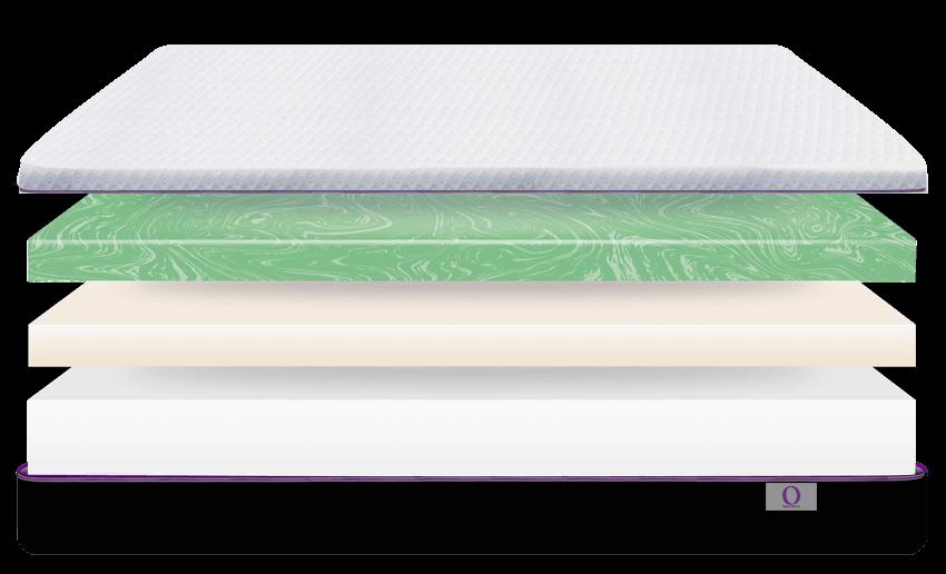 A memory foam mattress is the best option for sleep