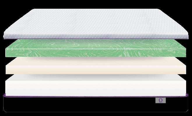 Sleep better now with Mattress Omni's memory foam mattress.
