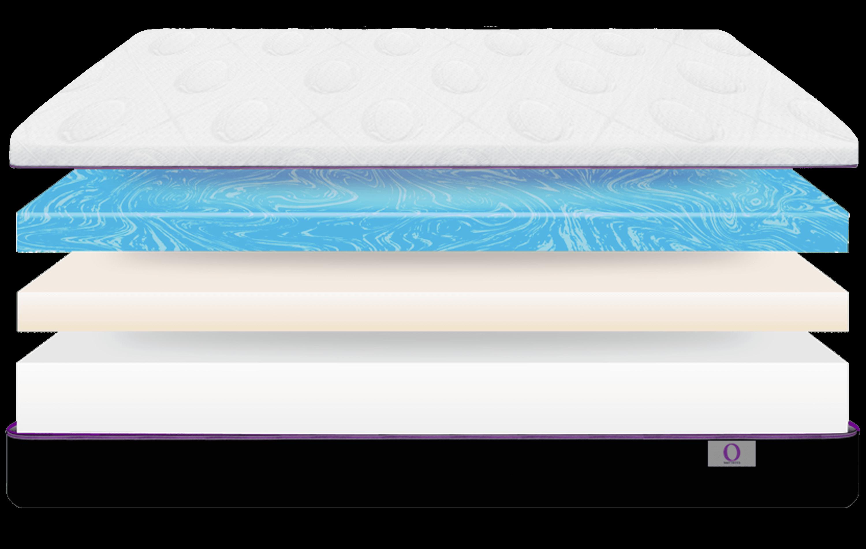 Foam mattress layers